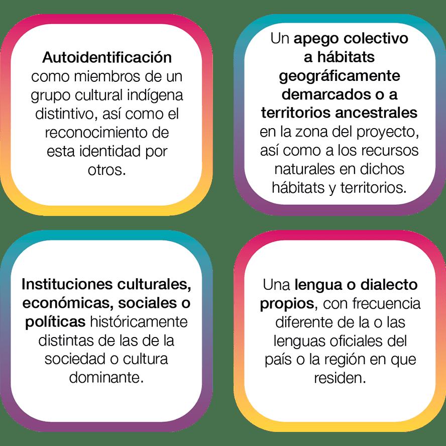 Características de Pueblos Indígenas | Normas de desempeño IFC